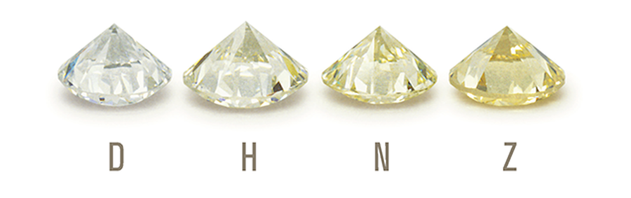 GIA D-to-Z Color Examples